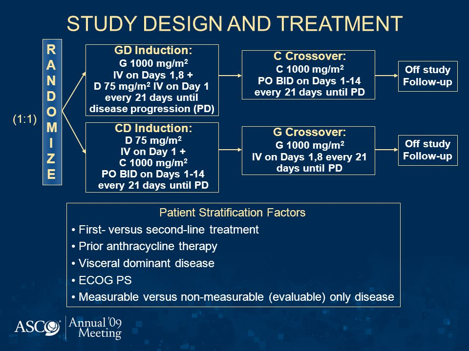 STUDY DESIGN AND TREATMENT