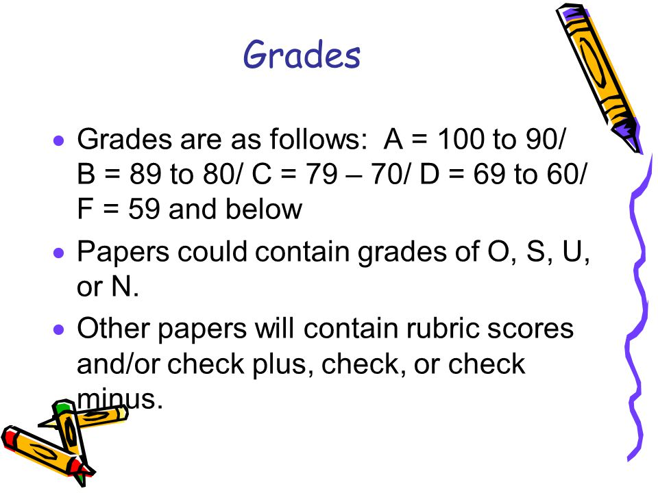 Grades Grades are as follows: A = 100 to 90/ B = 89 to 80/ C = 79 – 70/ D = 69 to 60/ F = 59 and below.