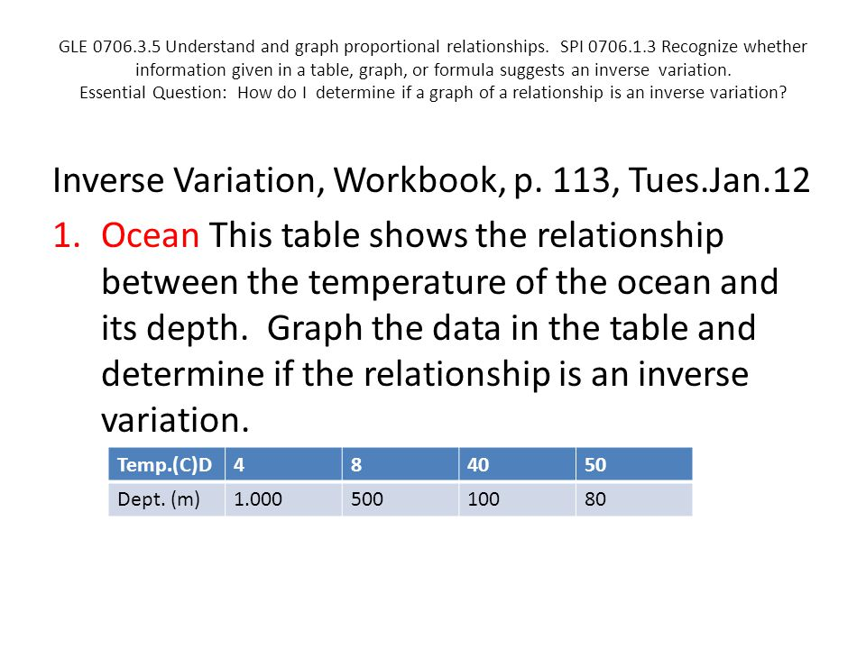 Inverse Variation, Workbook, p. 113, Tues.Jan.12