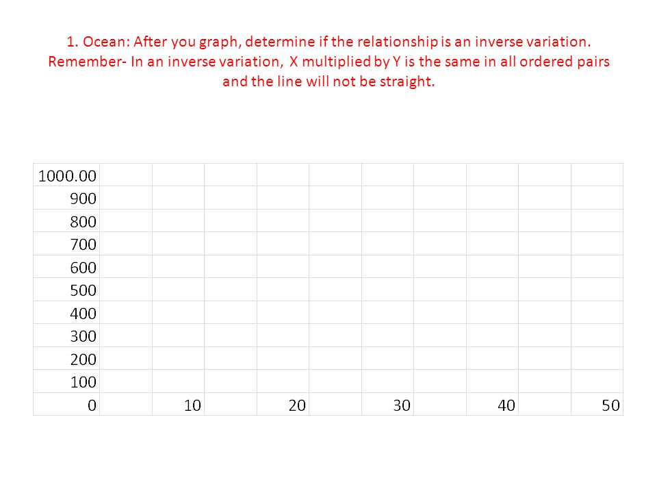 1. Ocean: After you graph, determine if the relationship is an inverse variation.
