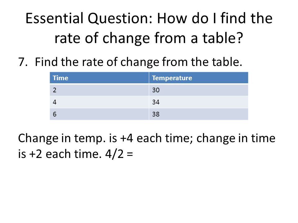 Essential Question: How do I find the rate of change from a table