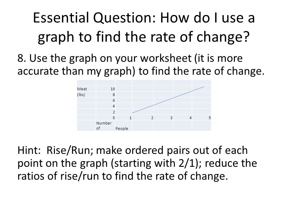 Essential Question: How do I use a graph to find the rate of change