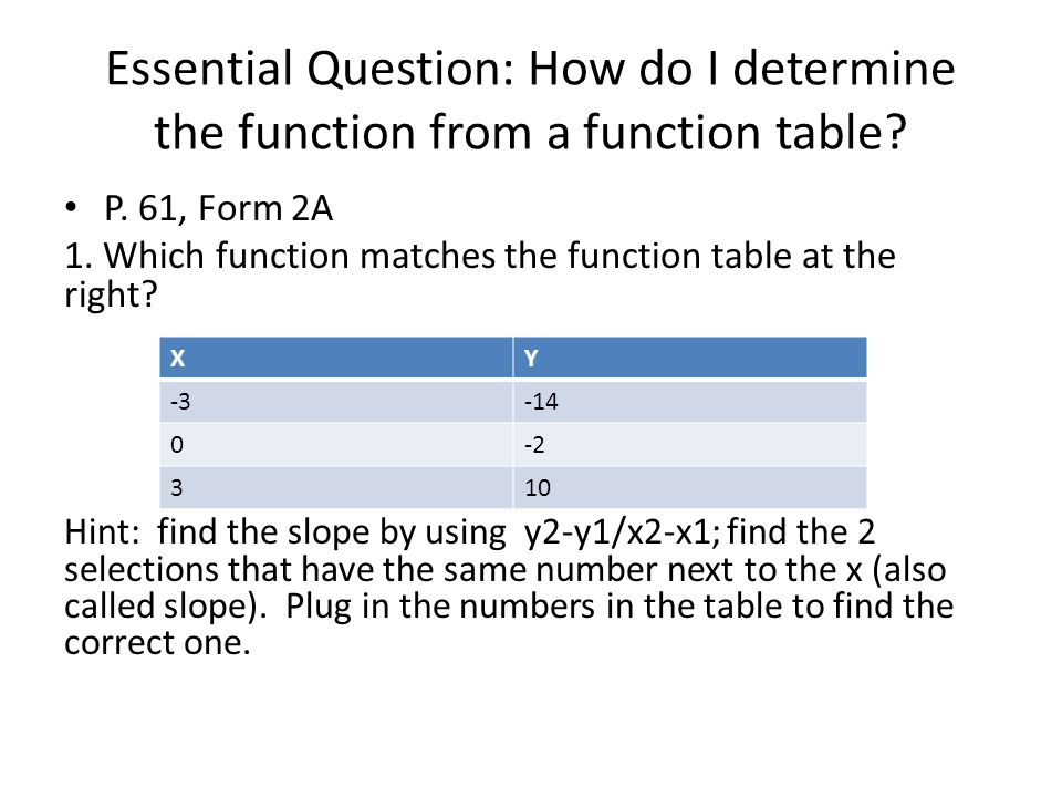 Essential Question: How do I determine the function from a function table