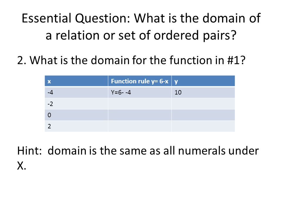 Essential Question: What is the domain of a relation or set of ordered pairs