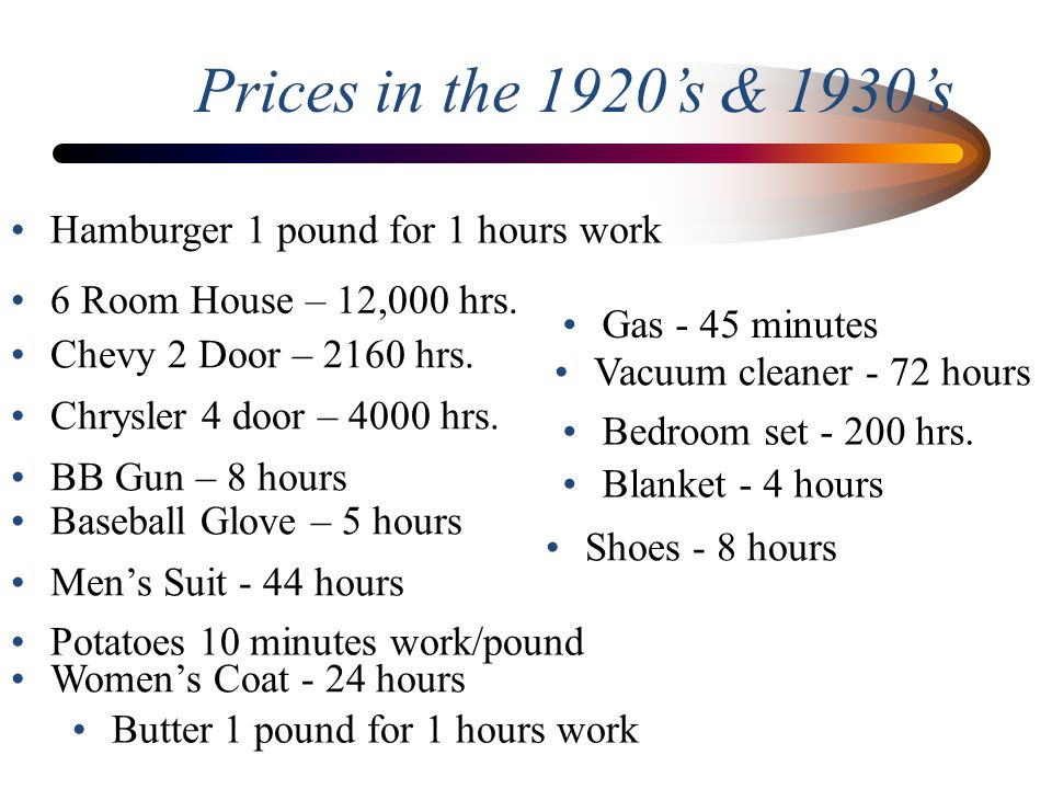 Prices in the 1920's & 1930's Hamburger 1 pound for 1 hours work
