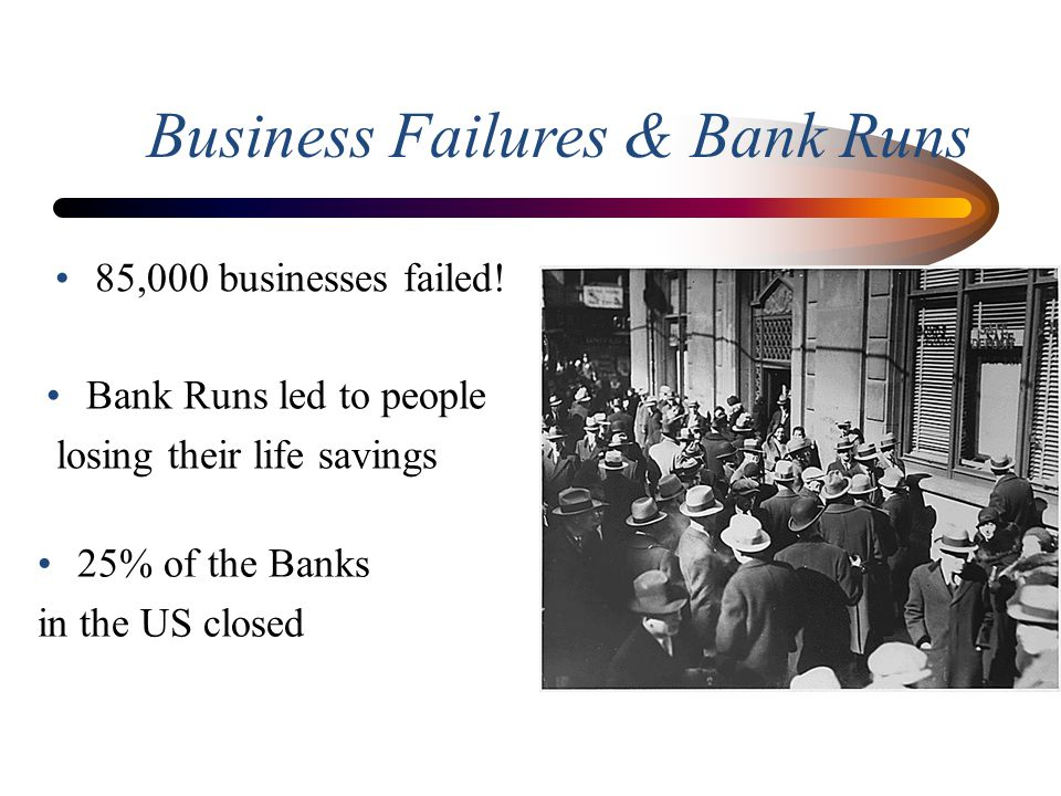 Business Failures & Bank Runs