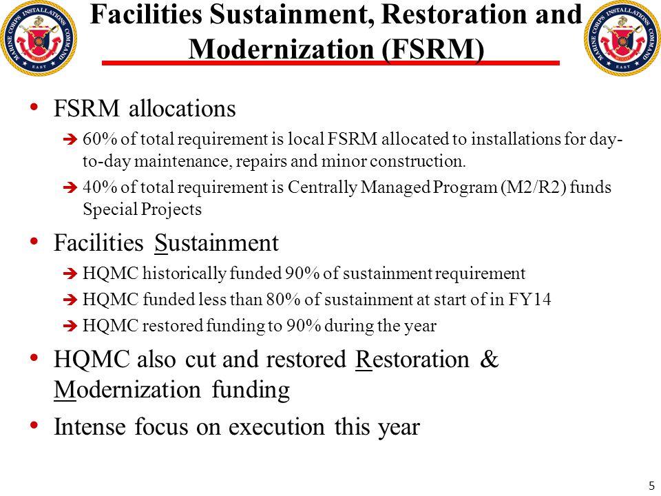 Facilities Sustainment, Restoration and Modernization (FSRM)