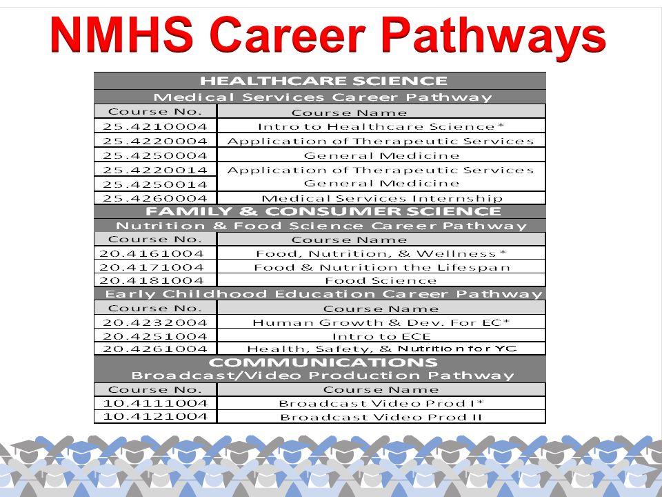 NMHS Career Pathways