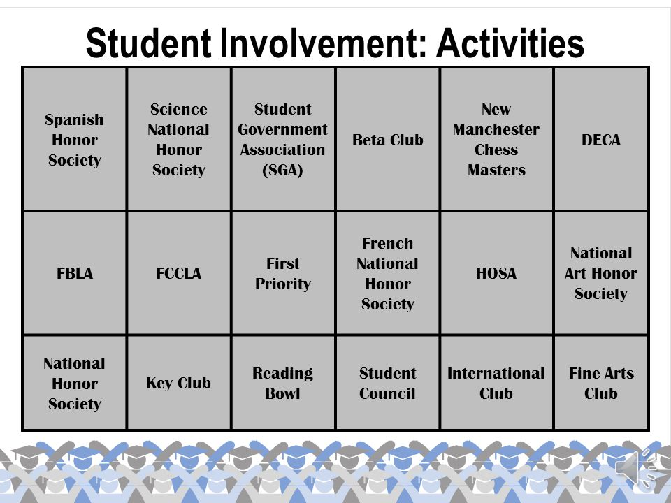 Student Involvement: Activities