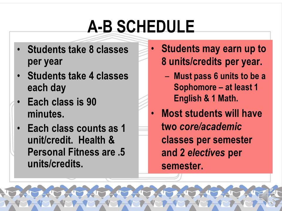 A-B SCHEDULE Students may earn up to 8 units/credits per year.