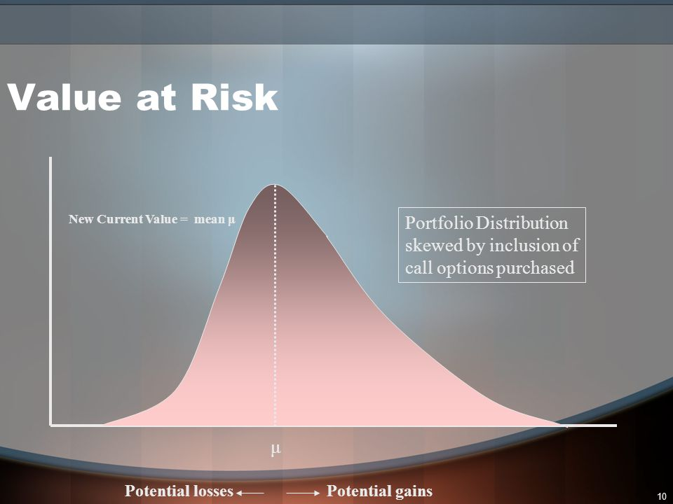 Value at Risk Portfolio Distribution skewed by inclusion of
