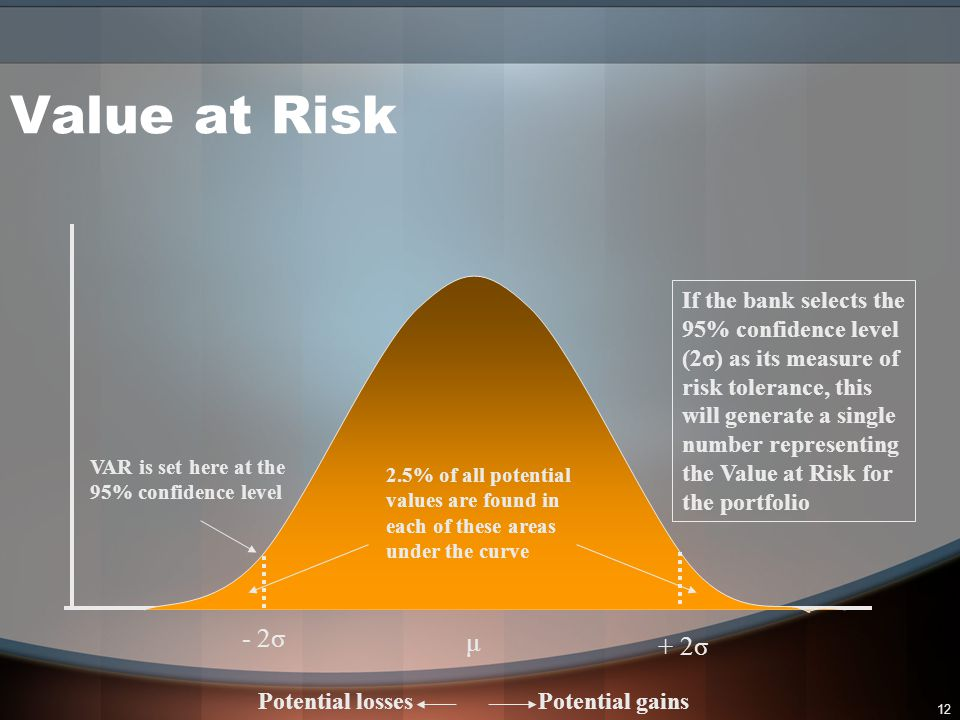 Value at Risk - 2σ μ + 2σ If the bank selects the 95% confidence level