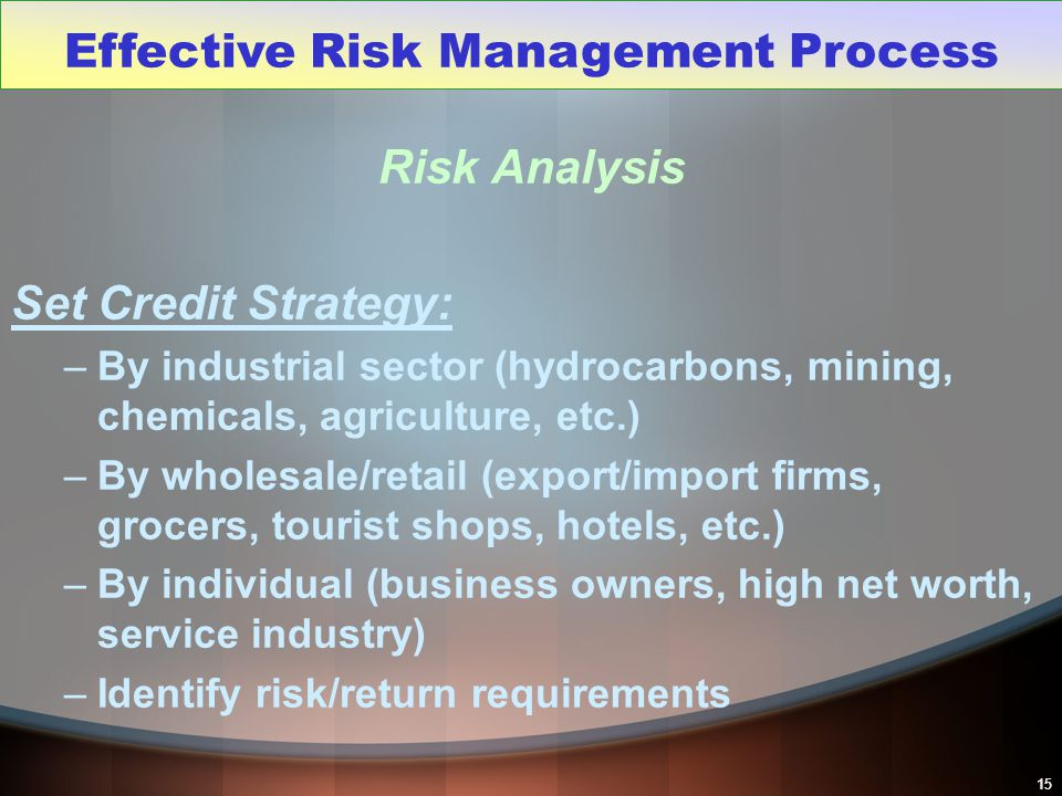 Effective Risk Management Process