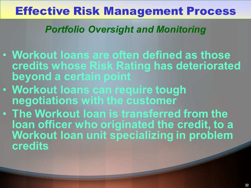 Effective Risk Management Process Portfolio Oversight and Monitoring