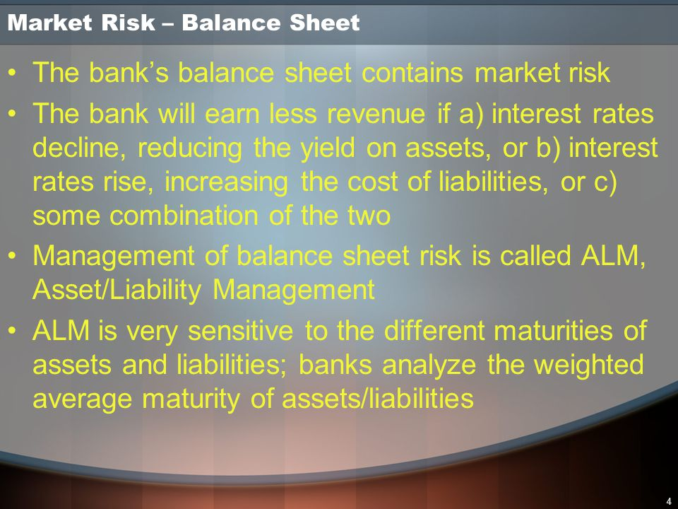 Market Risk – Balance Sheet