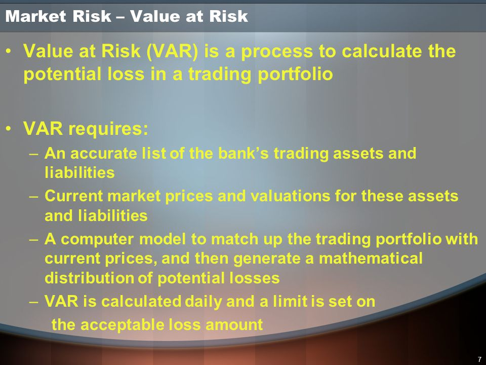 Market Risk – Value at Risk