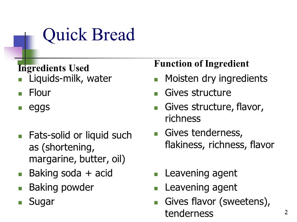 Quick Bread Function of Ingredient Ingredients Used