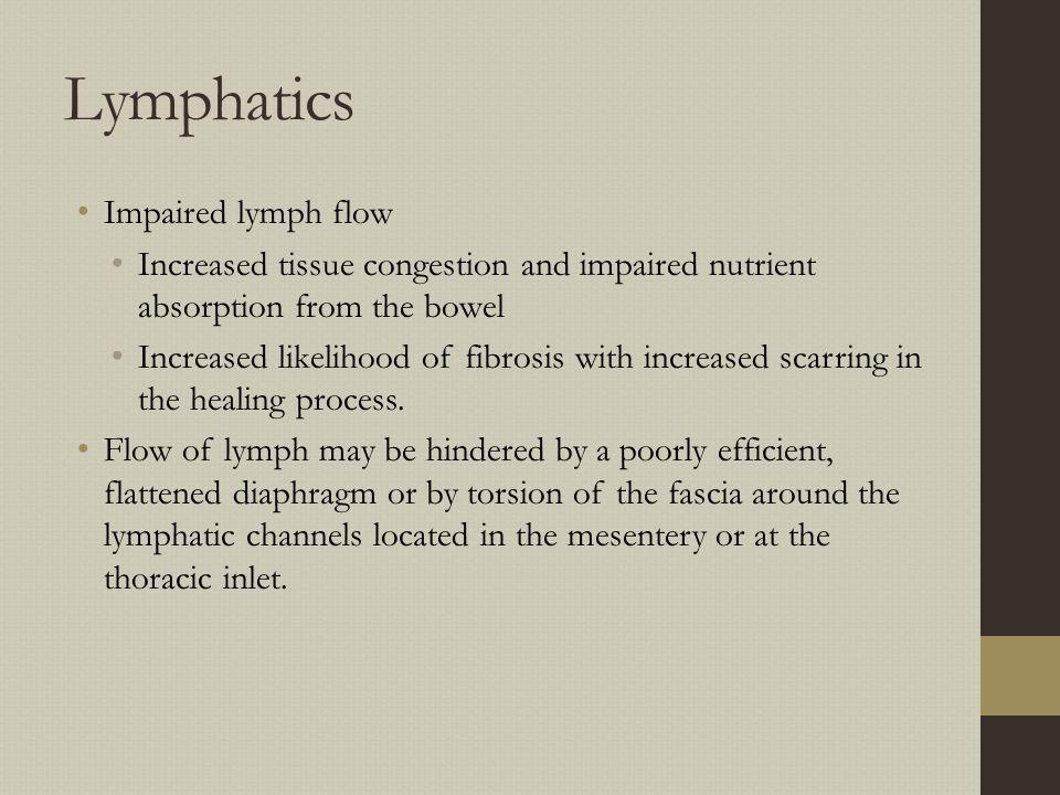 Lymphatics Impaired lymph flow