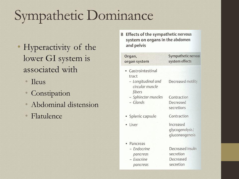 Sympathetic Dominance