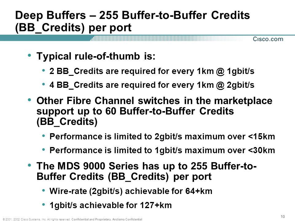 Deep Buffers – 255 Buffer-to-Buffer Credits (BB_Credits) per port