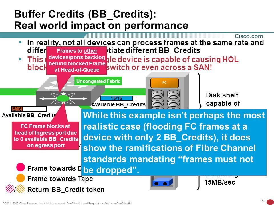 Buffer Credits (BB_Credits): Real world impact on performance