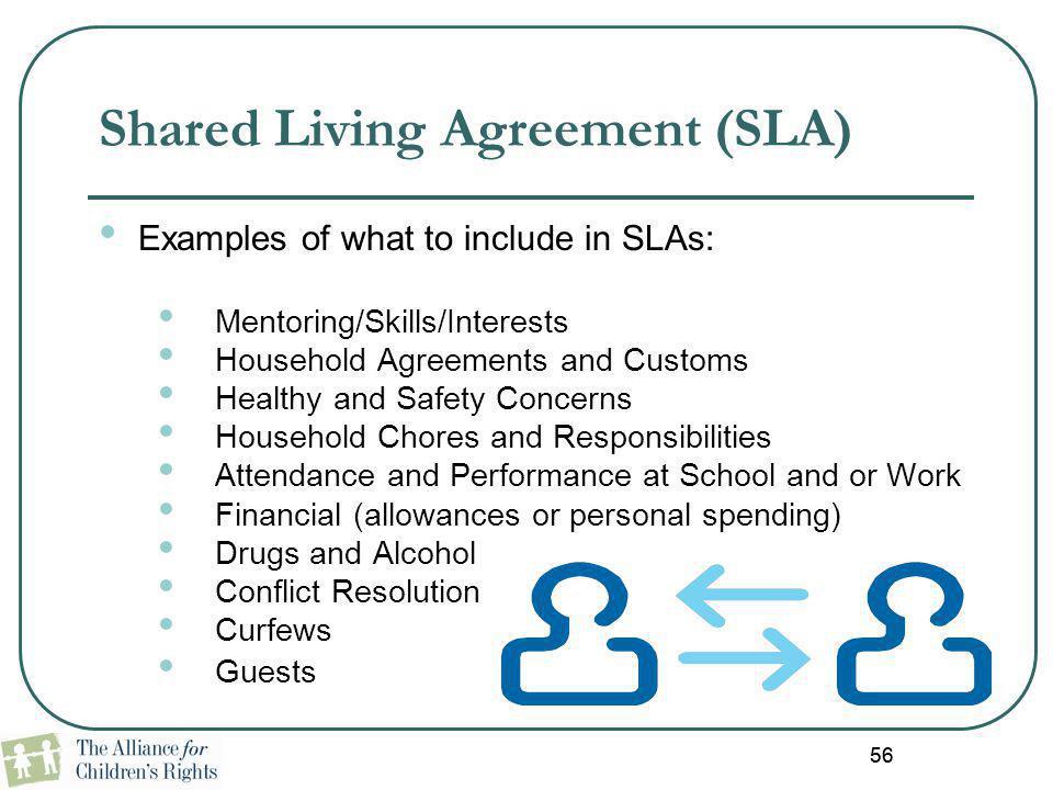 Shared Living Agreement (SLA)