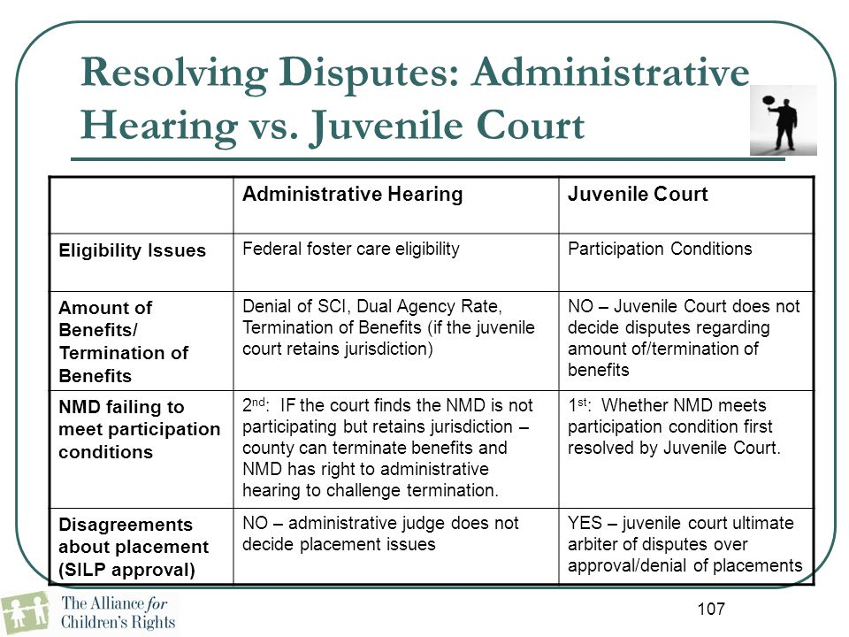 Resolving Disputes: Administrative Hearing vs. Juvenile Court