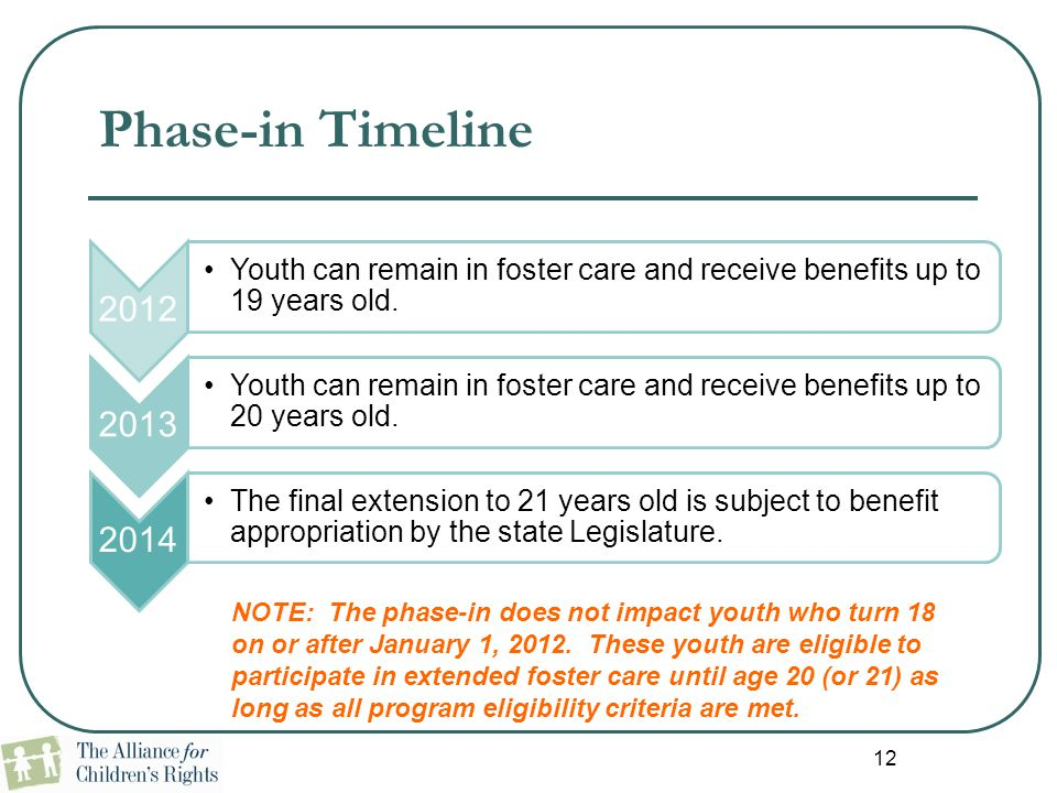 Phase-in Timeline 2012. Youth can remain in foster care and receive benefits up to 19 years old. 2013.