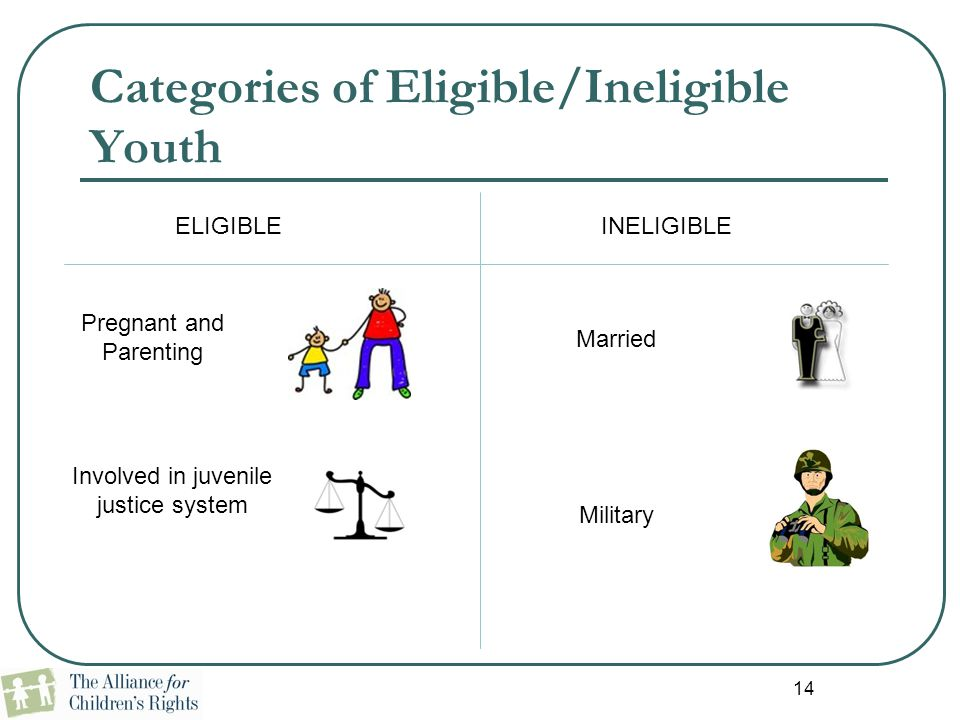 Categories of Eligible/Ineligible Youth