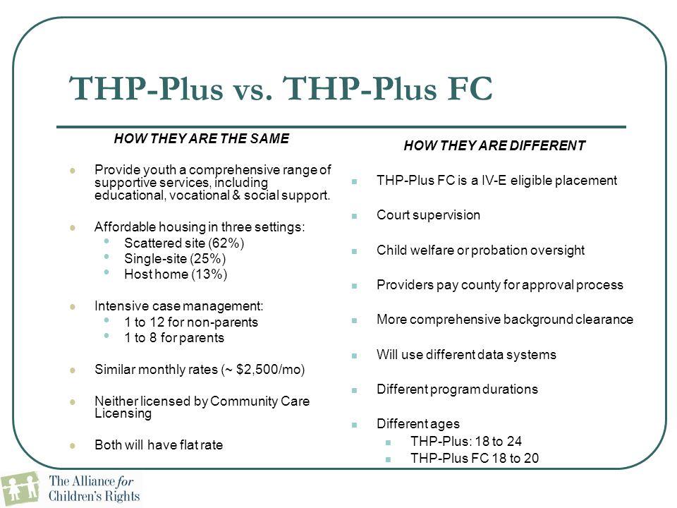 THP-Plus vs. THP-Plus FC