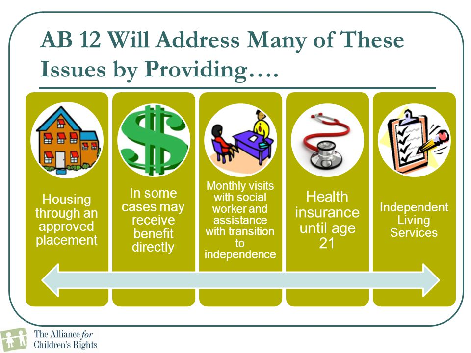 AB 12 Will Address Many of These Issues by Providing….