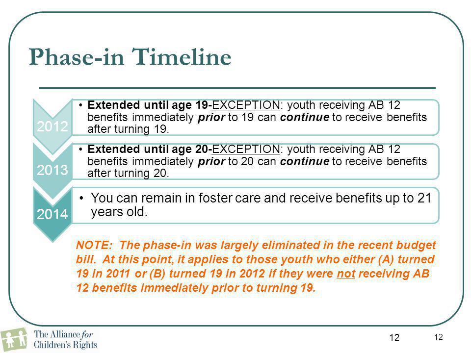Phase-in Timeline 2012.