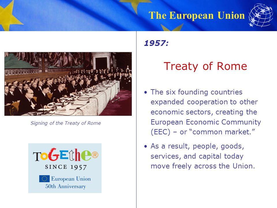 1957: Treaty of Rome.