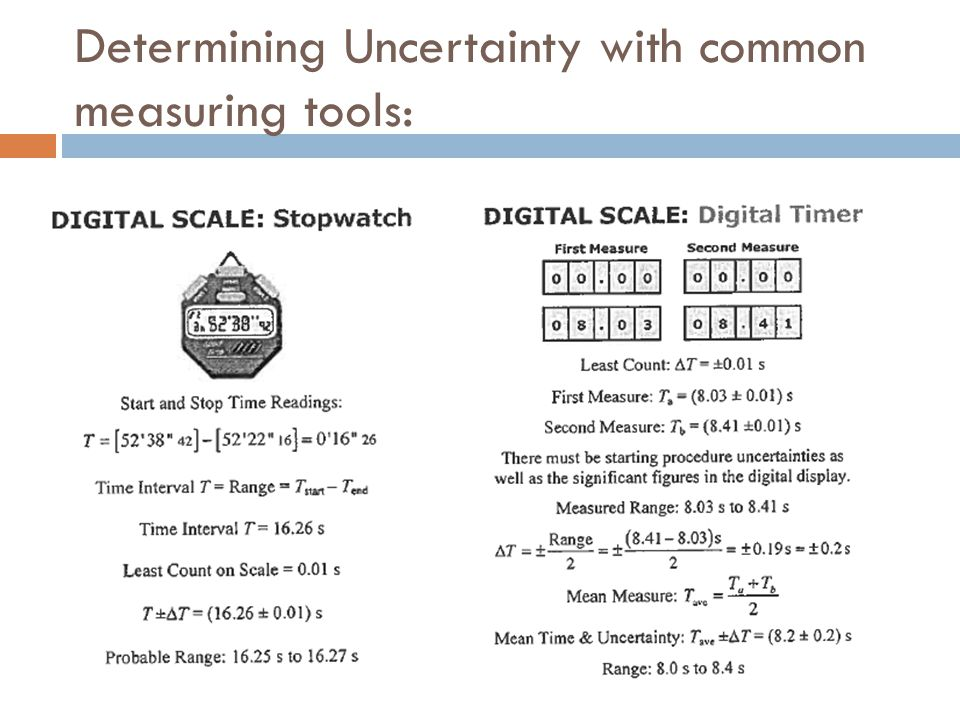 Determining Uncertainty with common measuring tools: