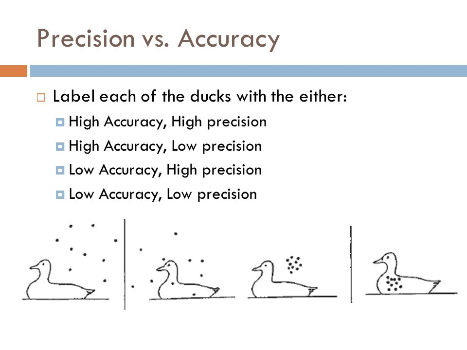Precision vs. Accuracy Label each of the ducks with the either: