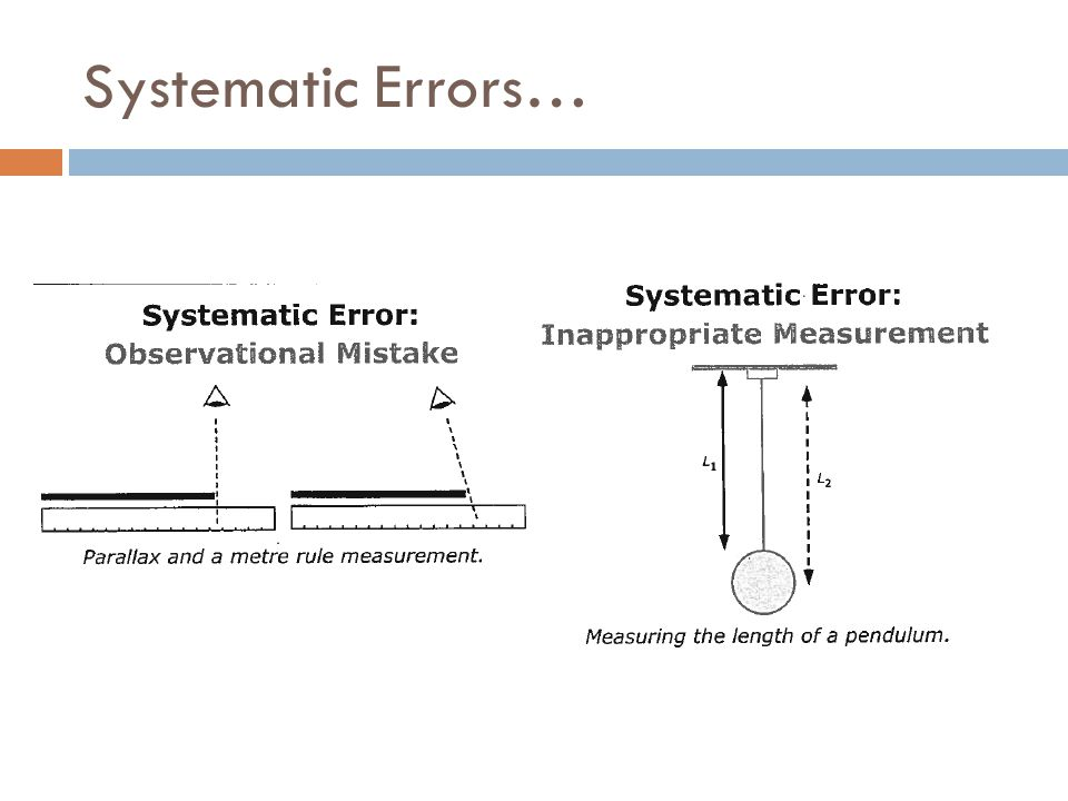Systematic Errors…