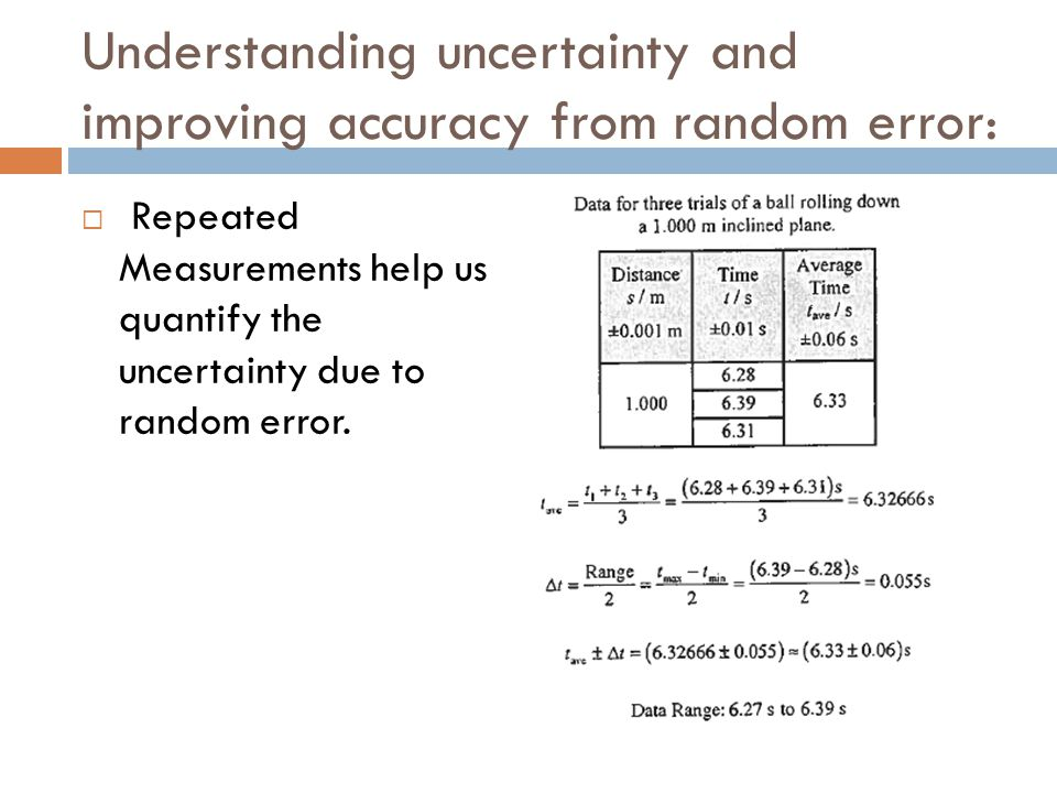 Understanding uncertainty and improving accuracy from random error: