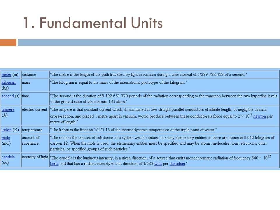 1. Fundamental Units