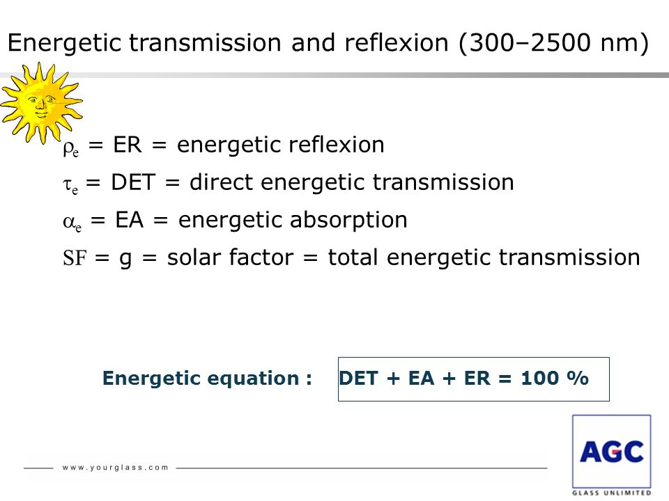 Energetic equation : DET + EA + ER = 100 %