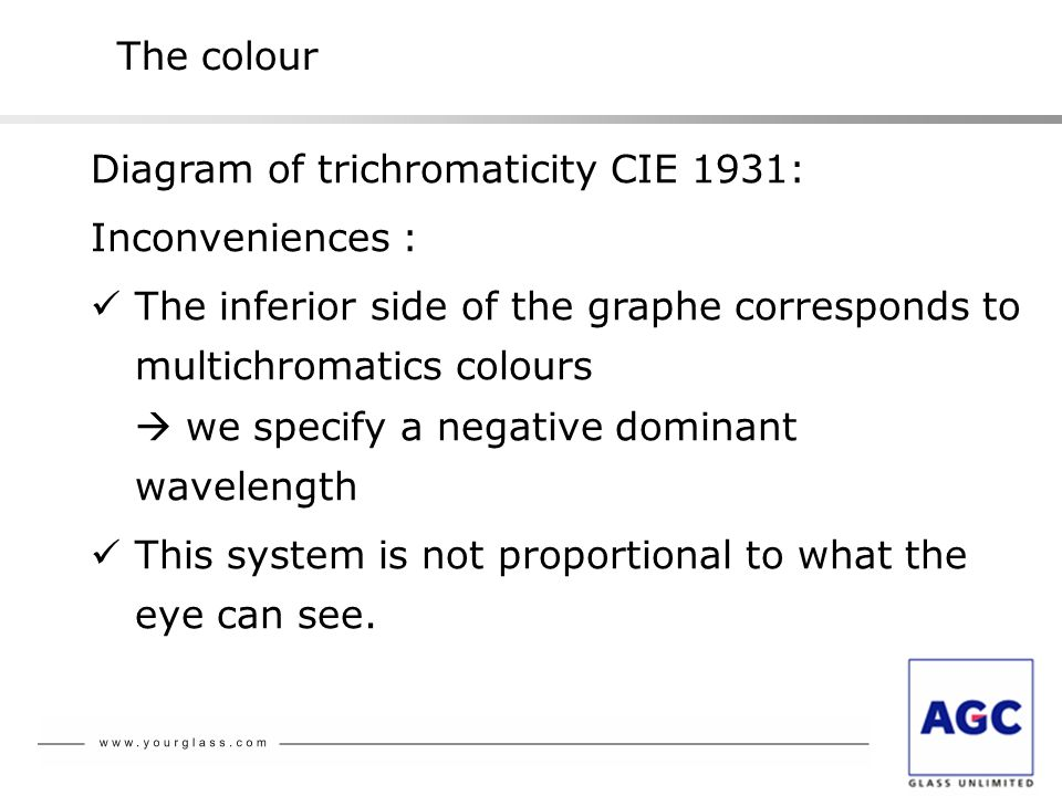 The colour Diagram of trichromaticity CIE 1931: Inconveniences :