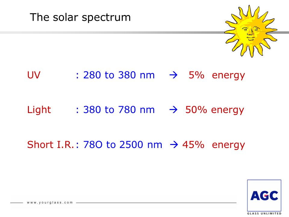 The solar spectrum UV : 280 to 380 nm  5% energy