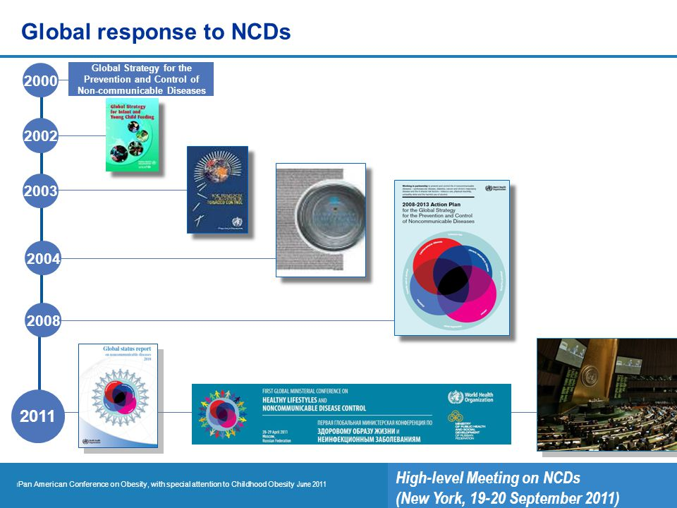 Global response to NCDs