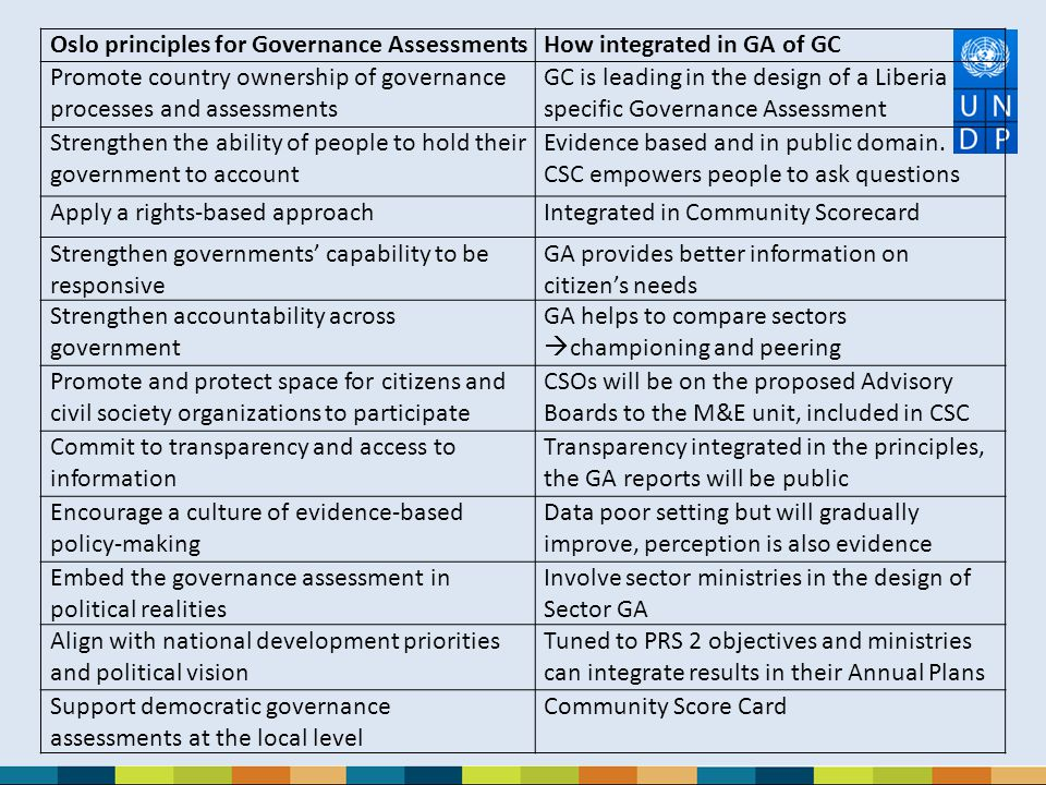 Oslo principles for Governance Assessments