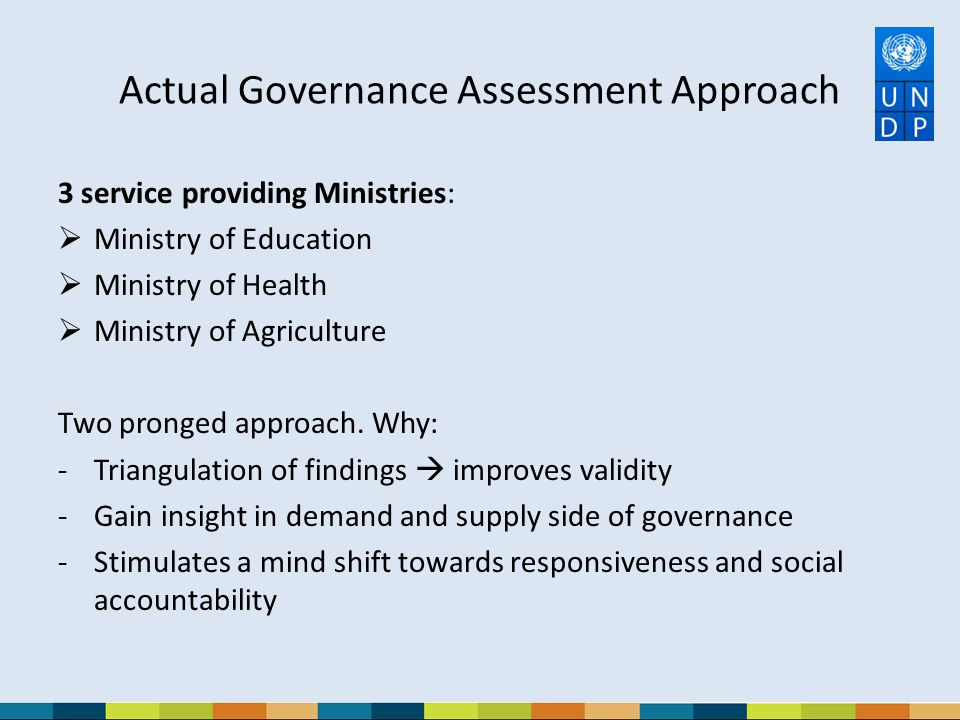 Actual Governance Assessment Approach