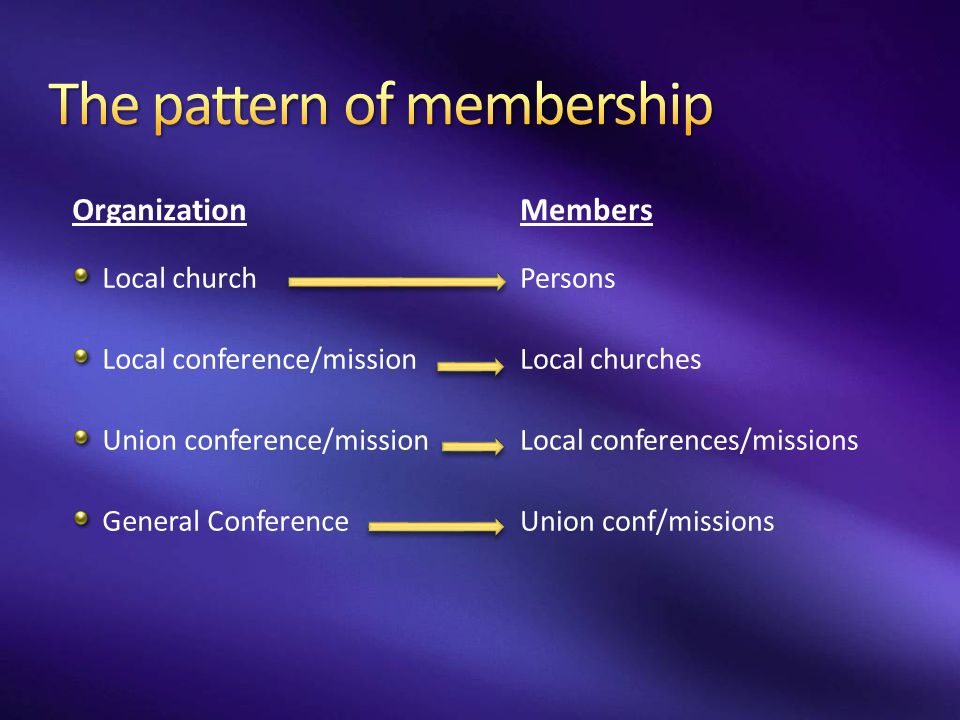 The pattern of membership