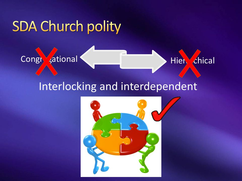 SDA Church polity Interlocking and interdependent Congregational