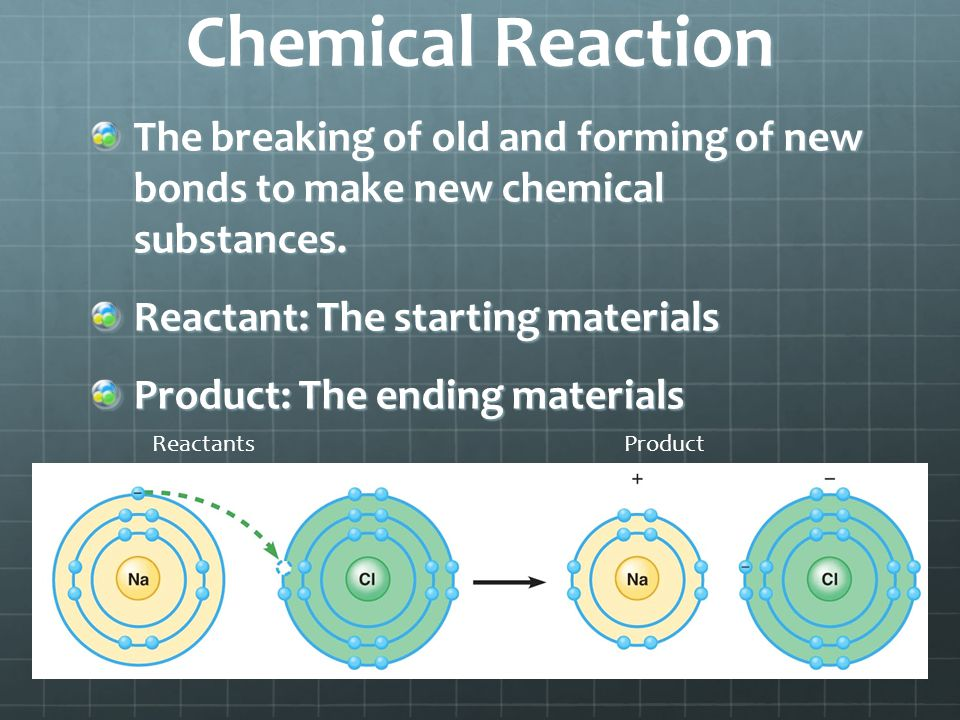 Chemical Reaction The breaking of old and forming of new bonds to make new chemical substances. Reactant: The starting materials.