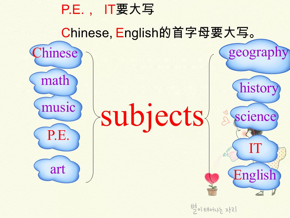 subjects geography Chinese math history music science P.E. IT art