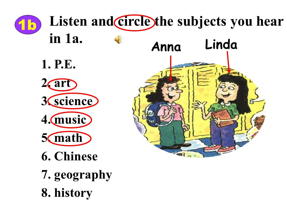 Listen and circle the subjects you hear in 1a. 1b