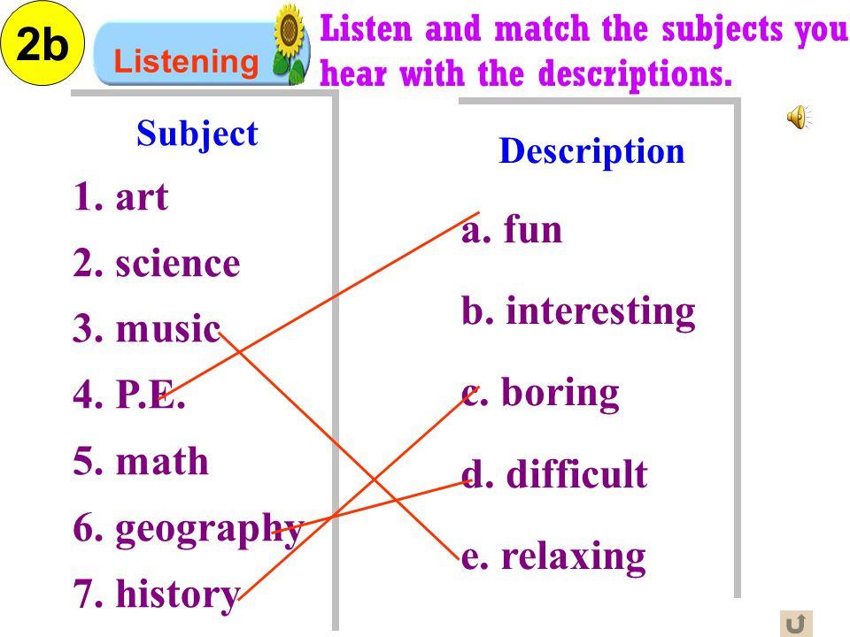 Listening 2b art fun science interesting music boring P.E. math
